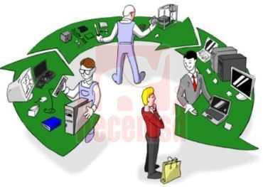 Reutilización-y-reciclado-de-RAEE